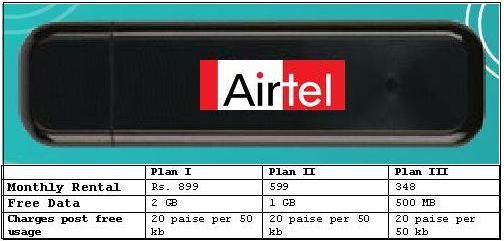 airtel prepaid data card