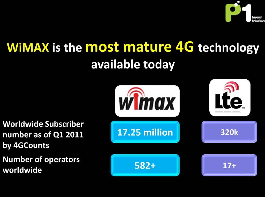 advantages of p1 wimax Advantages and disadvantages of bsnl wimax advantages reliability– bsnl broadband service is notorious in terms of reliability, no guarantee on uptime.