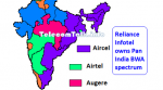 Way to 4G : Reliance Infotel is Busy to Finalize Vendors