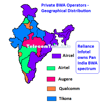 RIL Infotel Map