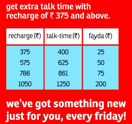 Valuable airtel unlimited talktime offers consider