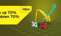 IDEA Cellular's New Campaign : Fuel Price Up by 70% 3G Price Down by 70%