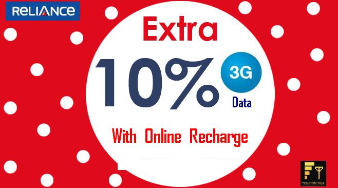Free recharge coupon codes for vodafone