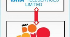 Exclusive : Tata Teleservices Withdraws Bid for 800 Mhz CDMA Spectrum, No Taker For CDMA in India!