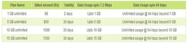 3G-data-pack-before