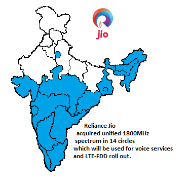 reliance jio 4G Map