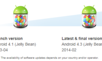 Sony has confirmed that Xperia L, Xperia M, Xperia C and Xperia SP won't be updated to Android 4.4 KitKat