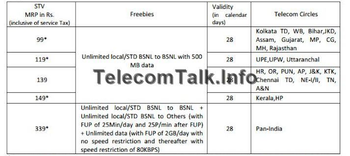 BSNL New Promotional Plans