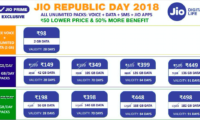 Reliance Jio Introduces Republic Day 2018 Plans, Rs 98 Tariff Plan Gives 2GB Data, Unlimited Voice Calls for 28 Days