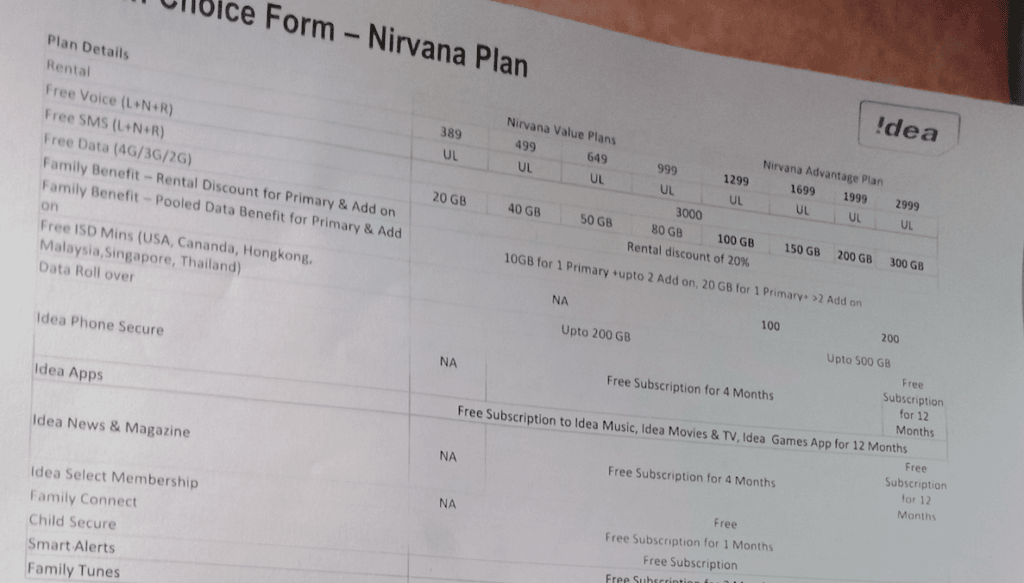 ideacellular-revised-nirvana-plans