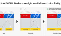 Samsung Intros ISOCELL Plus Technology With a Promise of Enhanced Colour Accuracy in Mobile Photos