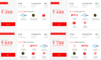 Airtel Postpaid Plans Detailed: Add-On Connections, Up to 300GB Data and More