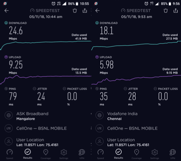 bsnl-4g-speed-test