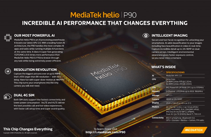MediaTek's Helio P90 Chip to Elevate Midrange Phones